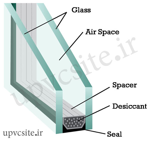 شیشه_دوجداره_4_میل_و_6_میل_1