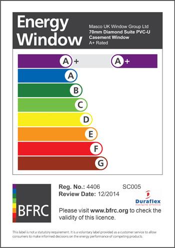 ذخیره انرژی پنجره